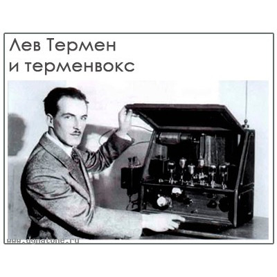 История синтезаторов